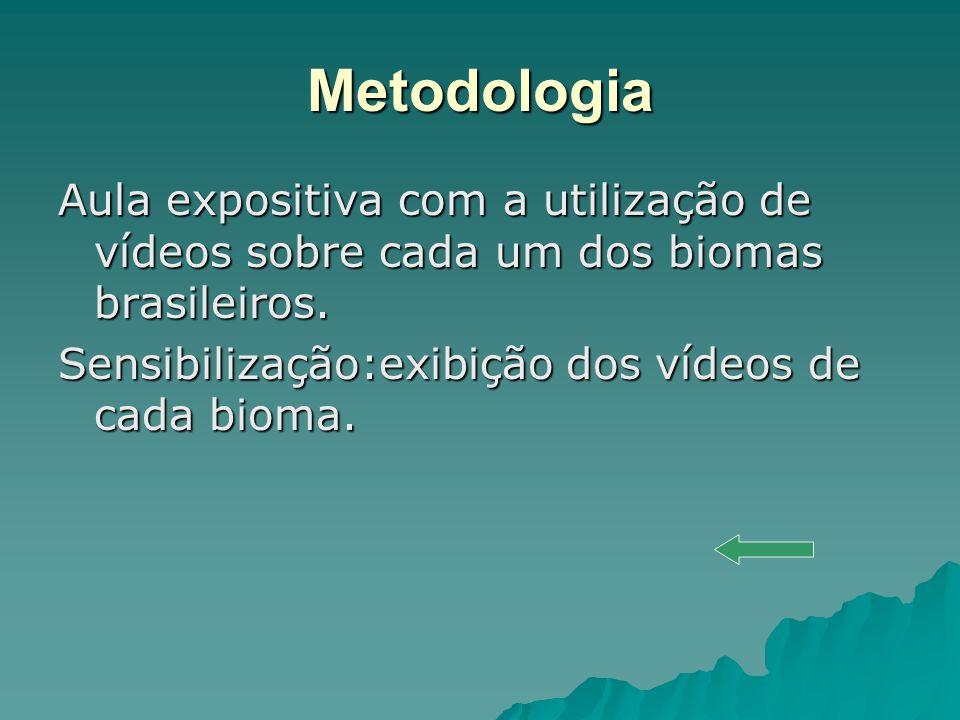 Metodologia Aula expositiva com a utilização de vídeos sobre cada um dos biomas brasileiros. Sensibilização:exibição dos vídeos de cada bioma.