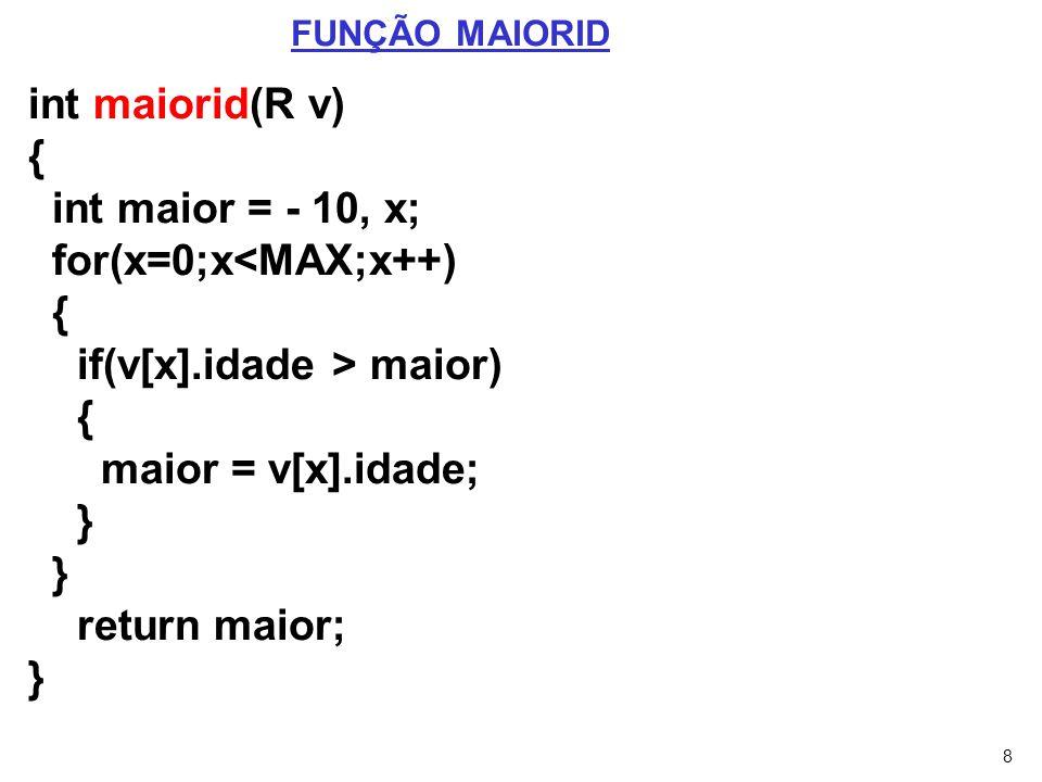 8 int maiorid(R v) { int maior = - 10, x; for(x=0;x<MAX;x++) { if(v[x].idade > maior) { maior = v[x].idade; } return maior; } FUNÇÃO MAIORID