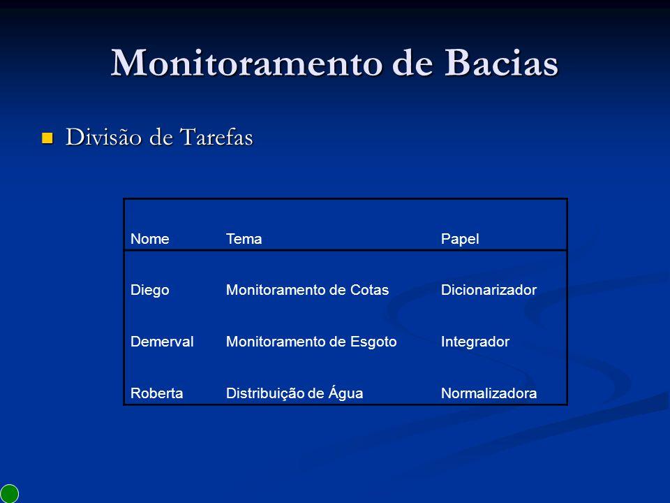 PT-BAC - MER 14 entidades 65 atributos 14 relacionamentos