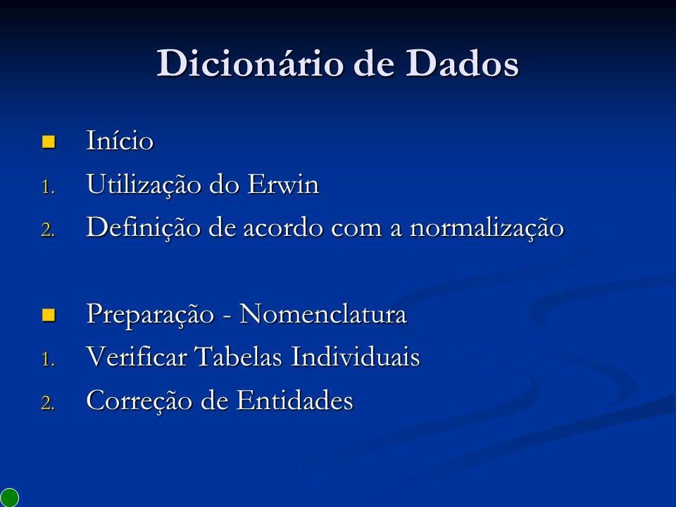 Dicionário de Dados Verificação Verificação 1.