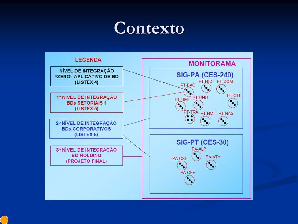 Contexto Protótipo de BD Setorial integrante ao BD corporativo Monitorama.