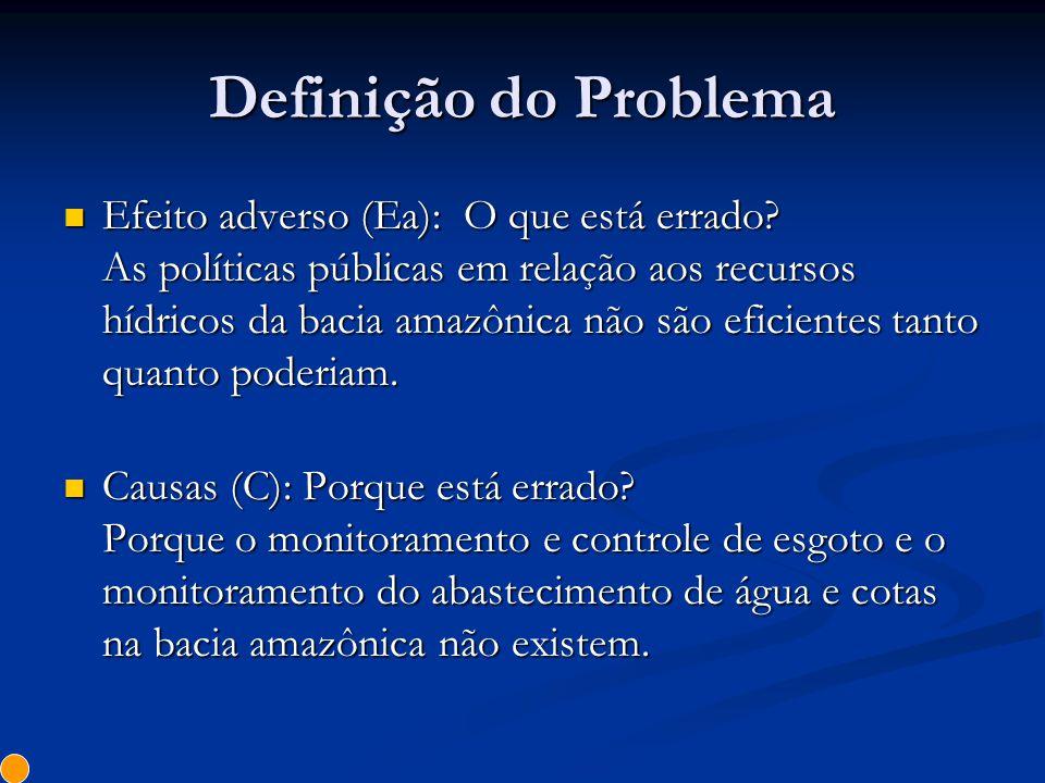 Definição do Problema Tarefa (T): O que, Quem, Onde, e Quando deseja realizar.