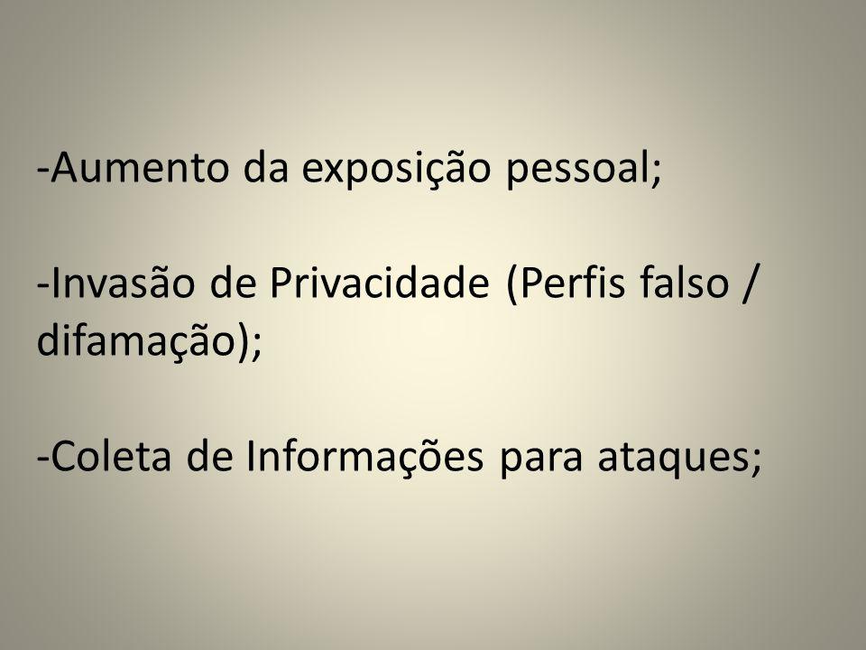 -Aumento da exposição pessoal; -Invasão de Privacidade (Perfis falso / difamação); -Coleta de Informações para ataques;
