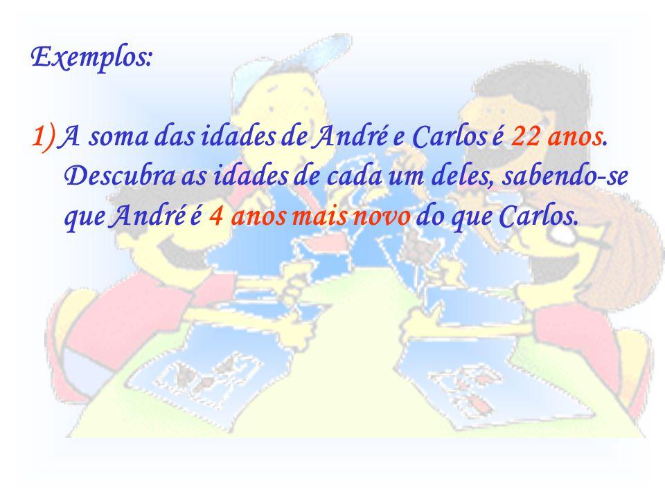 Exemplos: 1) A soma das idades de André e Carlos é 22 anos. Descubra as idades de cada um deles, sabendo-se que André é 4 anos mais novo do que Carlos