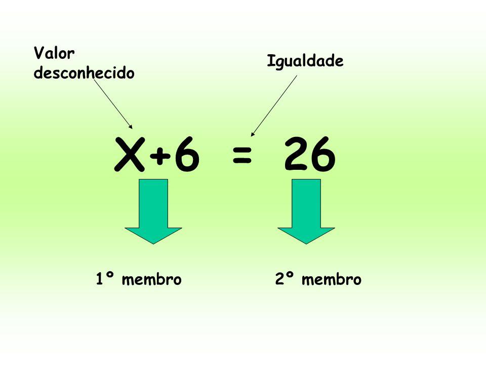 X+6 = 26 Valor desconhecido 2º membro Igualdade 1º membro