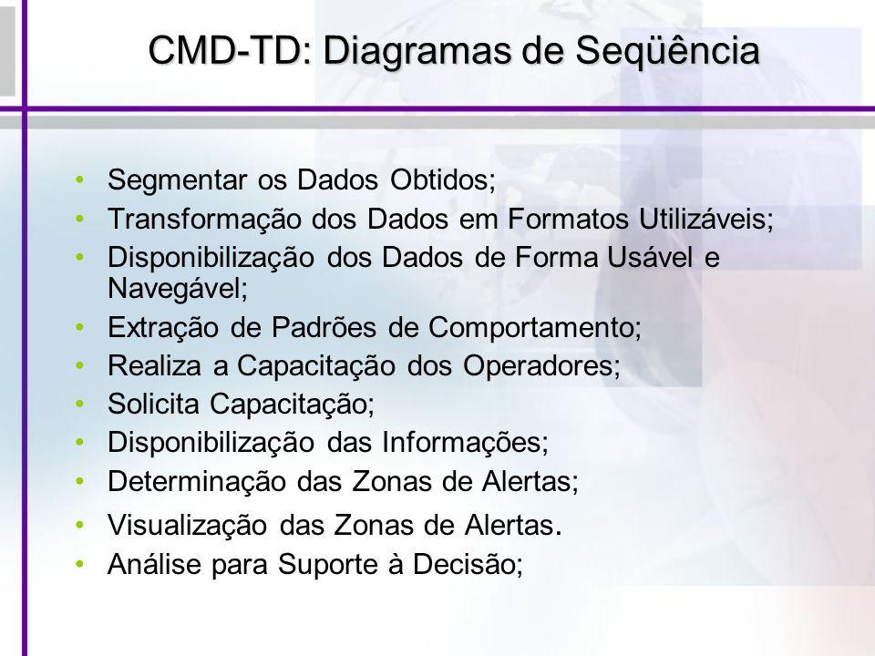 CMD-TD: Diagramas de Seqüência Segmentar os Dados Obtidos; Transformação dos Dados em Formatos Utilizáveis; Disponibilização dos Dados de Forma Usável