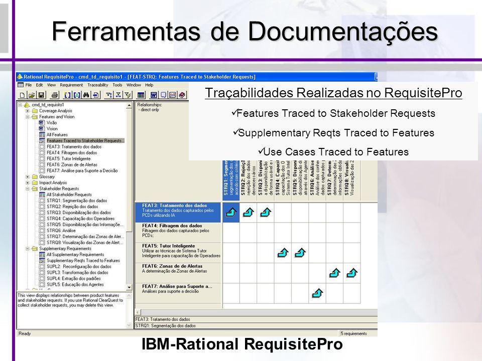 Ferramentas de Documentações IBM-Rational RequisitePro Traçabilidades Realizadas no RequisitePro Features Traced to Stakeholder Requests Supplementary