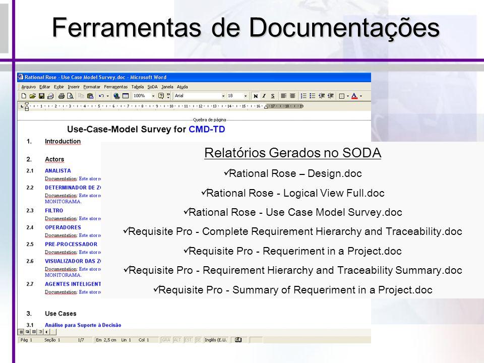 Ferramentas de Documentações IBM-Rational SoDA Relatórios Gerados no SODA Rational Rose – Design.doc Rational Rose - Logical View Full.doc Rational Ro