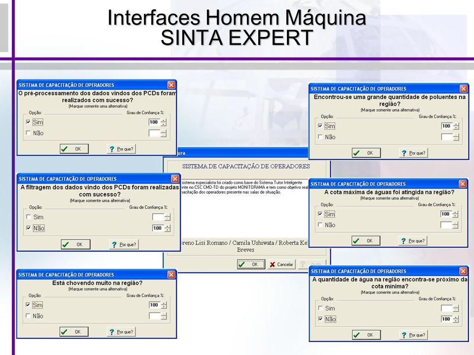 Interfaces Homem Máquina SINTA EXPERT