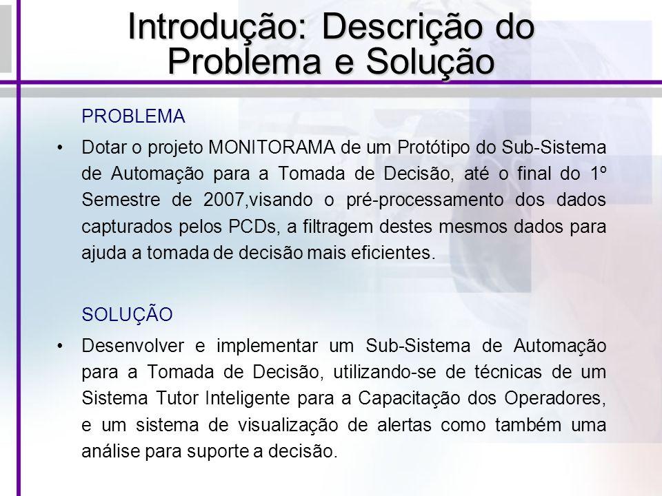 Introdução: Descrição do Problema e Solução PROBLEMA Dotar o projeto MONITORAMA de um Protótipo do Sub-Sistema de Automação para a Tomada de Decisão,