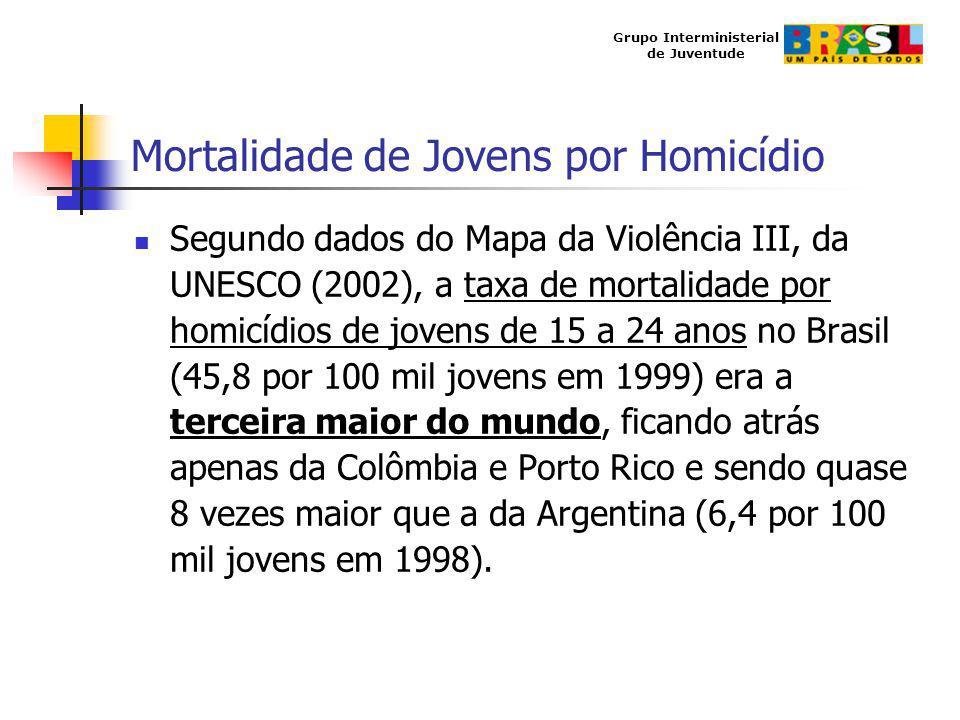 Grupo Interministerial de Juventude Mortalidade de Jovens por Homicídio Segundo dados do Mapa da Violência III, da UNESCO (2002), a taxa de mortalidad