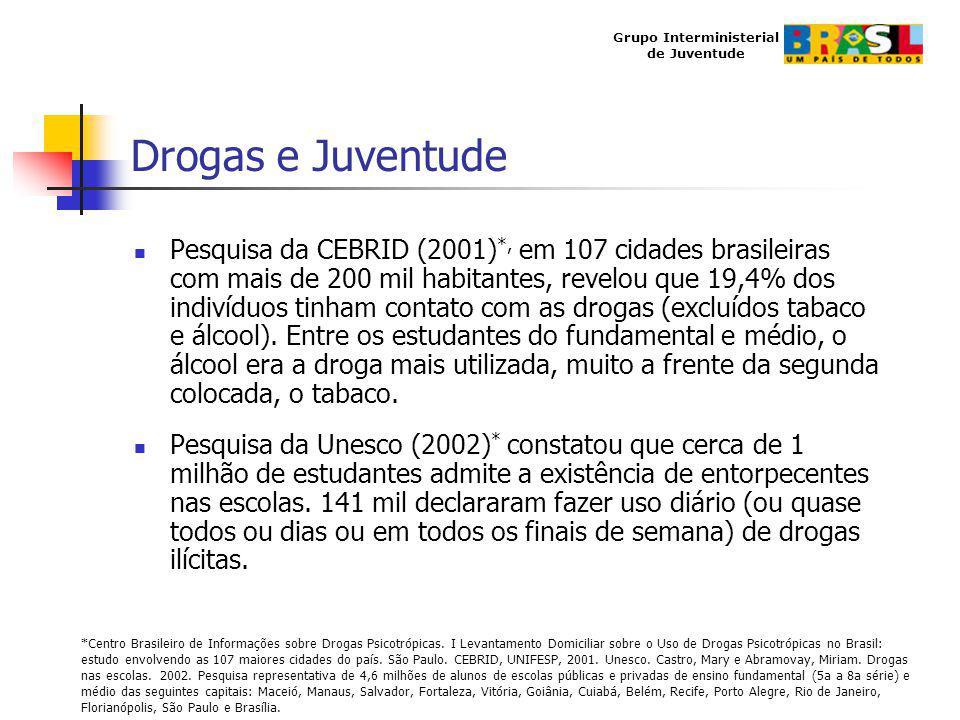 Grupo Interministerial de Juventude Drogas e Juventude Pesquisa da CEBRID (2001) *, em 107 cidades brasileiras com mais de 200 mil habitantes, revelou