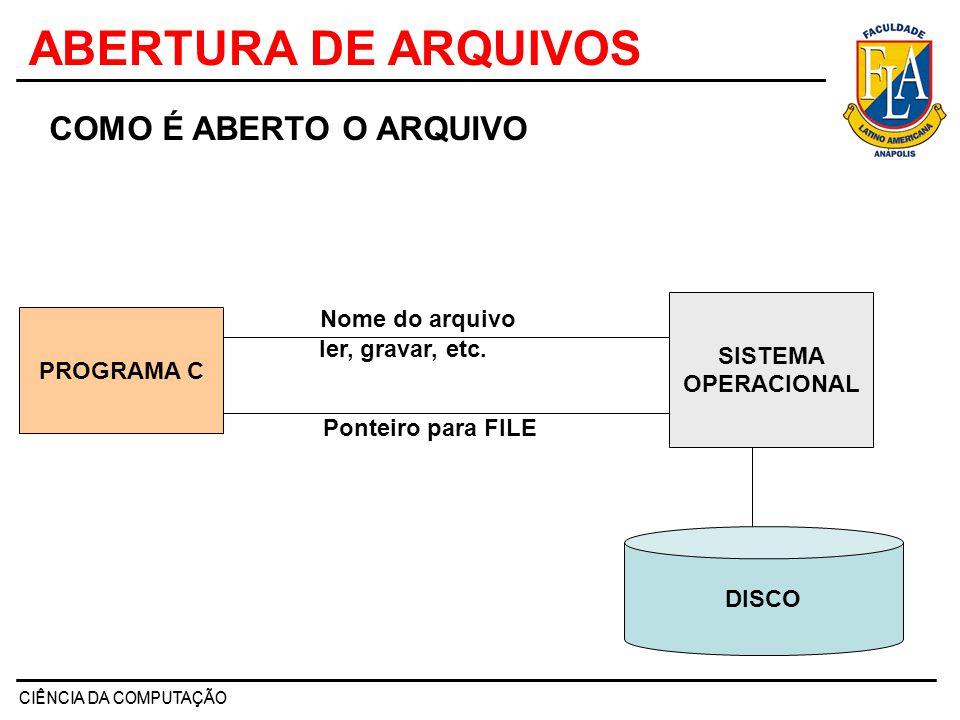 CIÊNCIA DA COMPUTAÇÃO ABERTURA DE ARQUIVOS COMO É ABERTO O ARQUIVO PROGRAMA C Nome do arquivo ler, gravar, etc. SISTEMA OPERACIONAL DISCO Ponteiro par