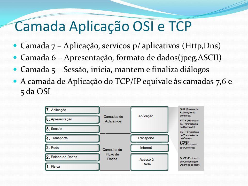 Camada Aplicação OSI e TCP Camada 7 – Aplicação, serviços p/ aplicativos (Http,Dns) Camada 6 – Apresentação, formato de dados(jpeg,ASCII) Camada 5 – S