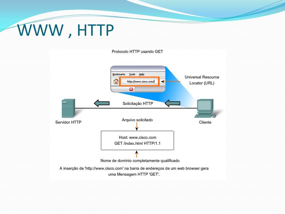 WWW, HTTP
