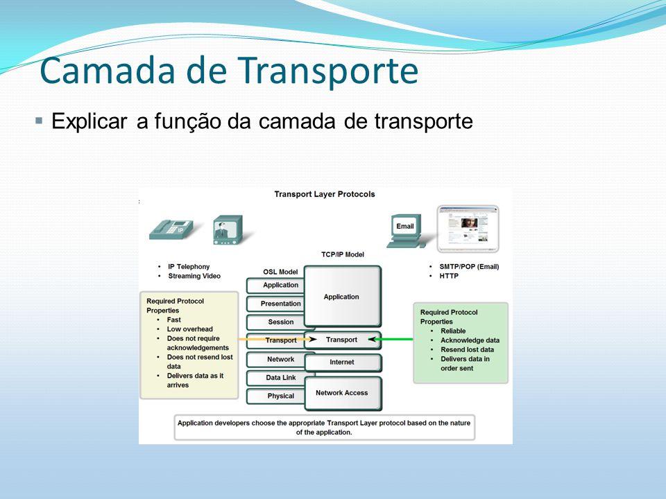 Camada de Transporte Explicar a função da camada de transporte
