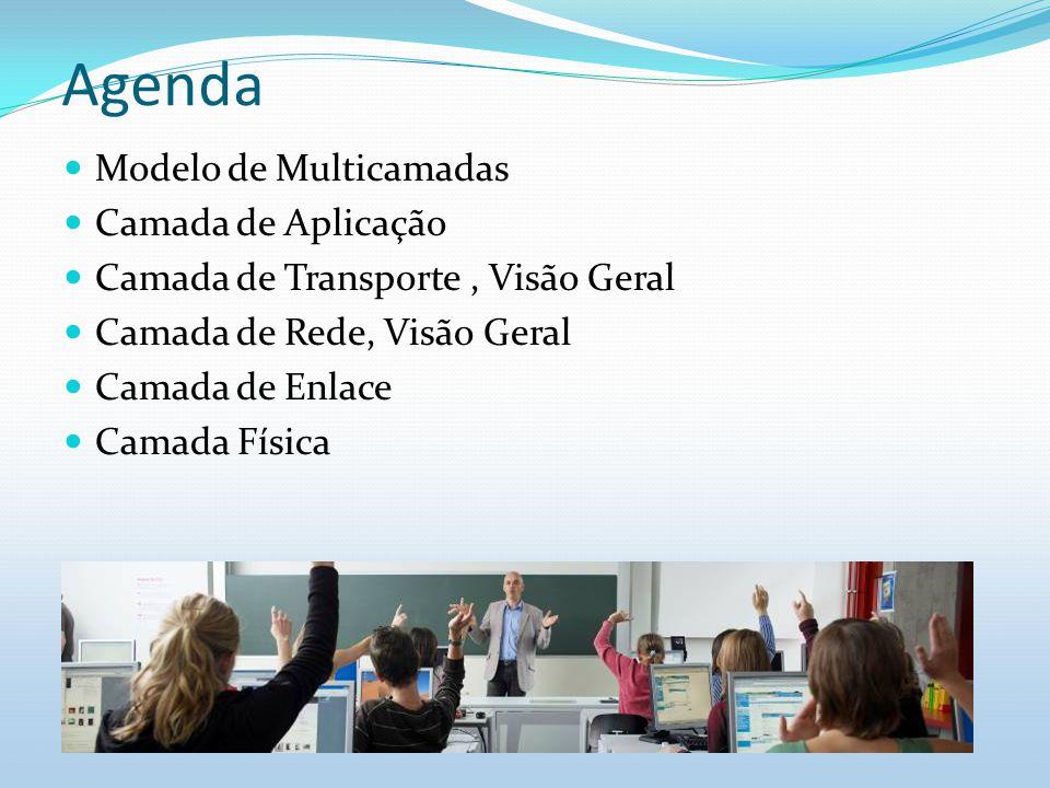 Agenda Modelo de Multicamadas Camada de Aplicação Camada de Transporte, Visão Geral Camada de Rede, Visão Geral Camada de Enlace Camada Física