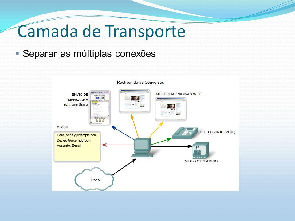 Camada de Transporte Separar as múltiplas conexões