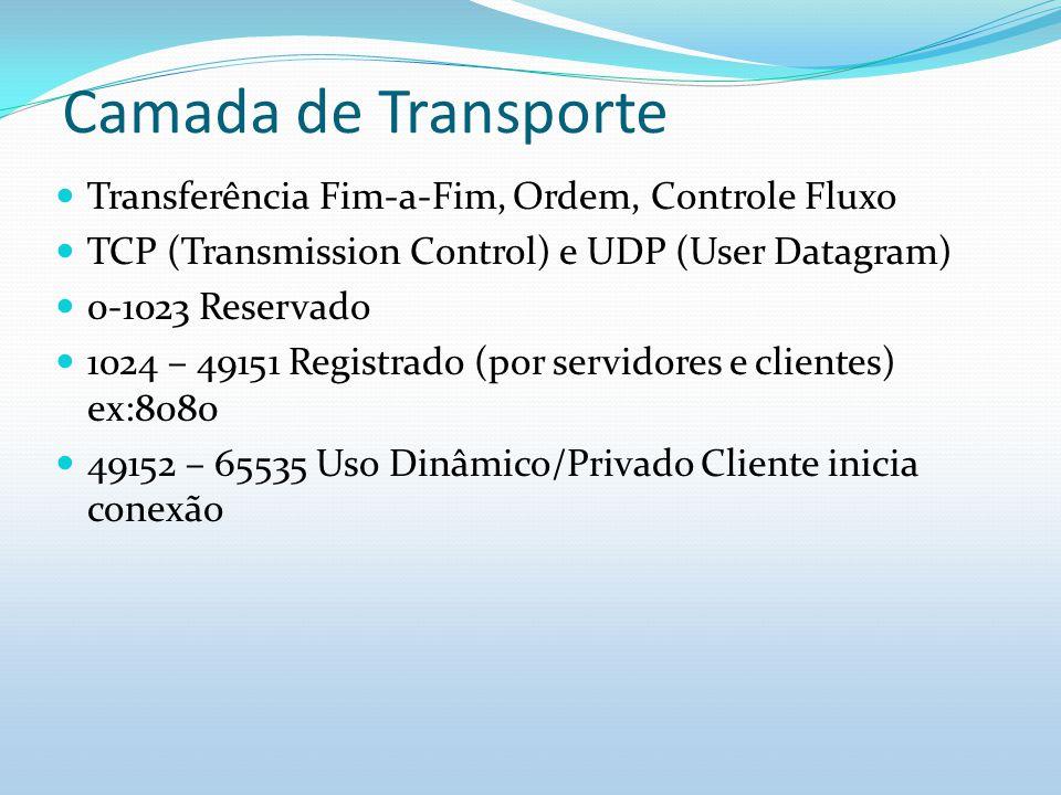 Camada de Transporte Transferência Fim-a-Fim, Ordem, Controle Fluxo TCP (Transmission Control) e UDP (User Datagram) 0-1023 Reservado 1024 – 49151 Reg