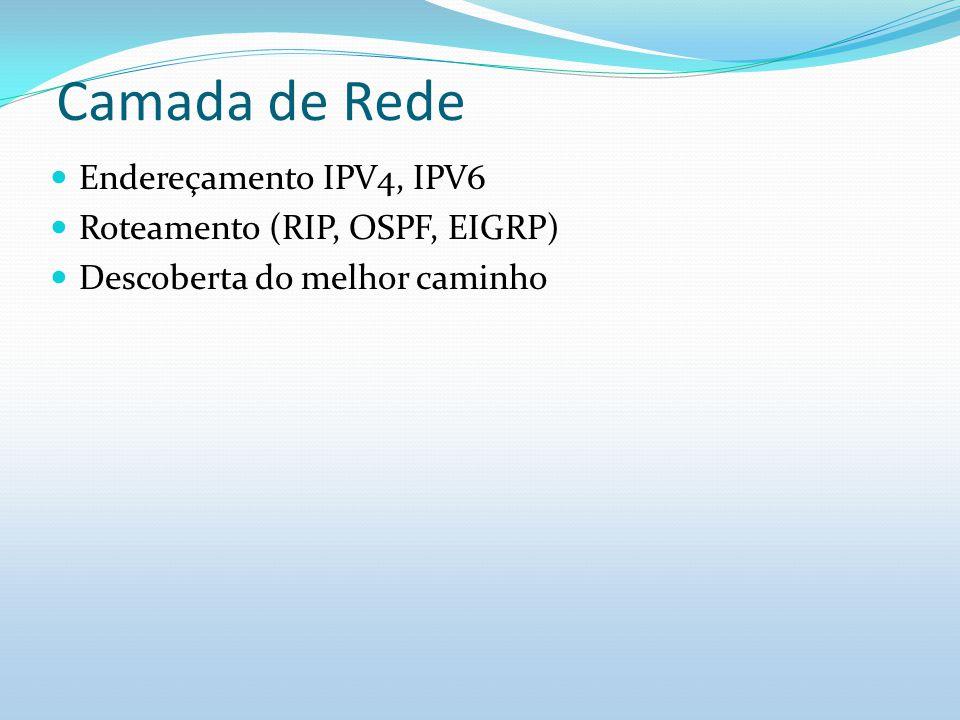 Camada de Rede Endereçamento IPV4, IPV6 Roteamento (RIP, OSPF, EIGRP) Descoberta do melhor caminho