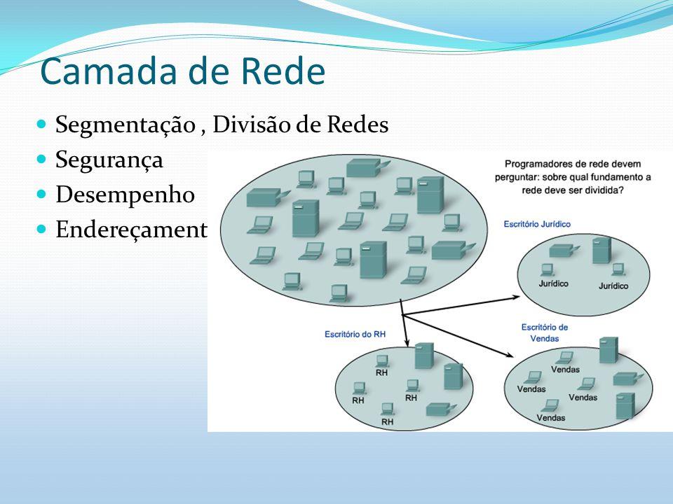 Segmentação, Divisão de Redes Segurança Desempenho Endereçamento