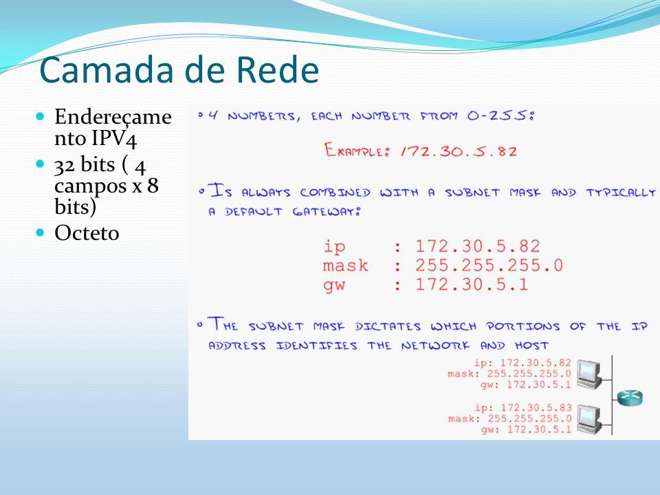 Camada de Rede Endereçame nto IPV4 32 bits ( 4 campos x 8 bits) Octeto