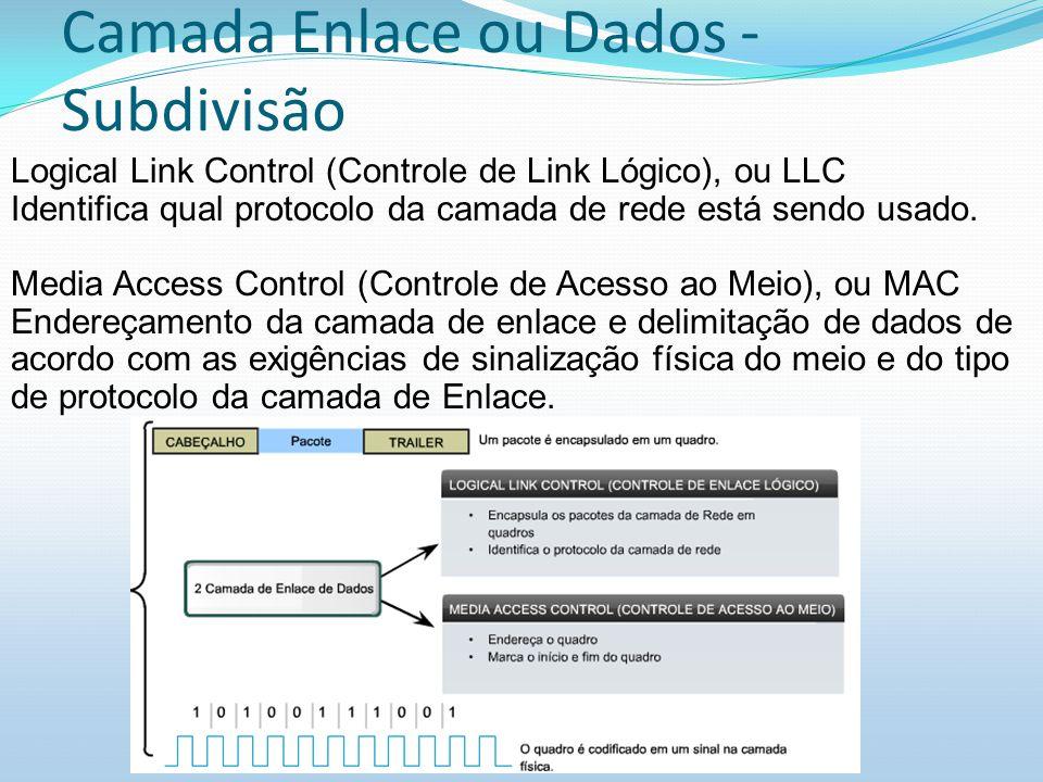 Camada Enlace ou Dados - Subdivisão Logical Link Control (Controle de Link Lógico), ou LLC Identifica qual protocolo da camada de rede está sendo usad