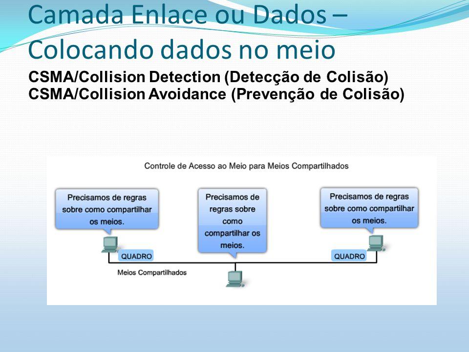 Camada Enlace ou Dados – Colocando dados no meio CSMA/Collision Detection (Detecção de Colisão) CSMA/Collision Avoidance (Prevenção de Colisão)