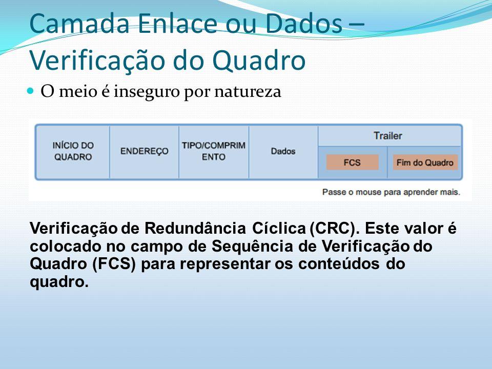 Camada Enlace ou Dados – Verificação do Quadro O meio é inseguro por natureza Verificação de Redundância Cíclica (CRC). Este valor é colocado no campo