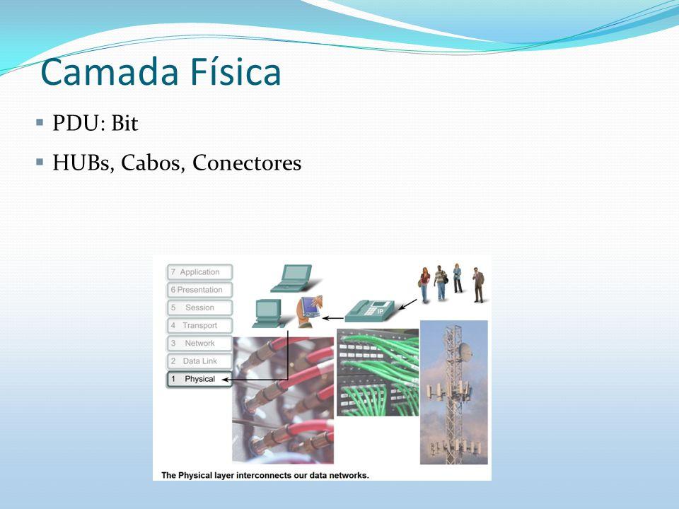 Camada Física PDU: Bit HUBs, Cabos, Conectores