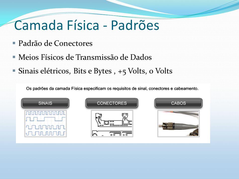 Camada Física - Padrões Padrão de Conectores Meios Físicos de Transmissão de Dados Sinais elétricos, Bits e Bytes, +5 Volts, 0 Volts