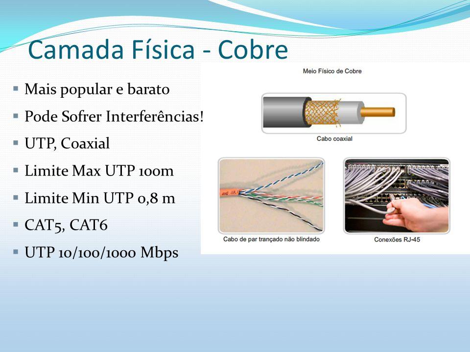 Camada Física - Cobre Mais popular e barato Pode Sofrer Interferências! UTP, Coaxial Limite Max UTP 100m Limite Min UTP 0,8 m CAT5, CAT6 UTP 10/100/10