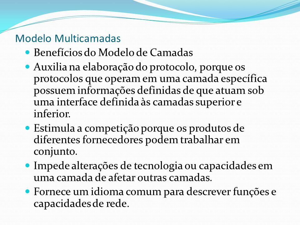 Modelo Multicamadas Benefícios do Modelo de Camadas Auxilia na elaboração do protocolo, porque os protocolos que operam em uma camada específica possu