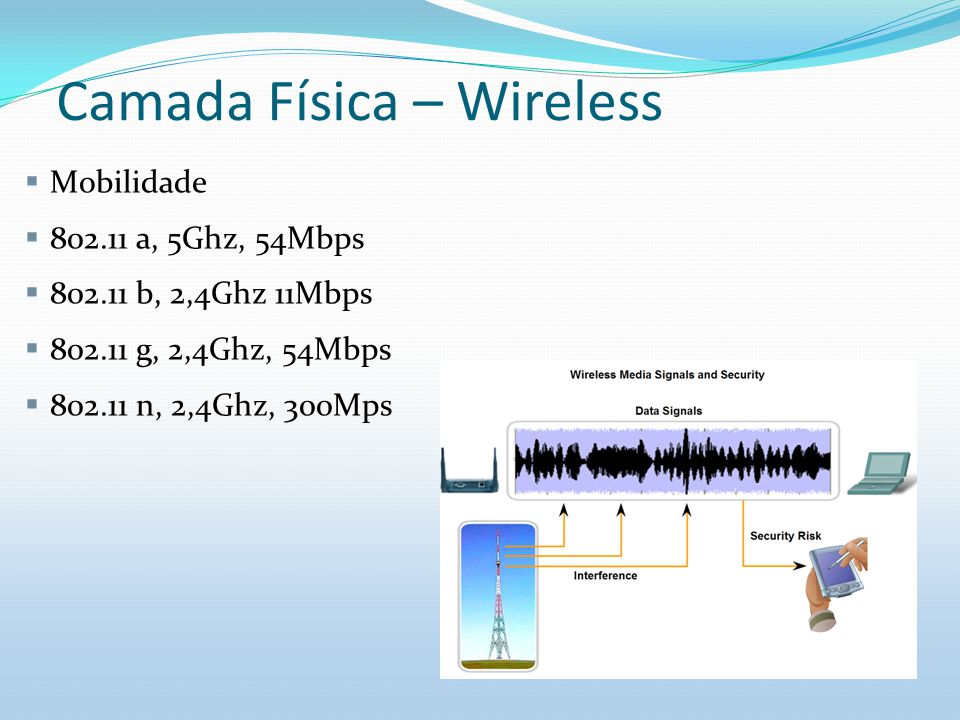 Camada Física – Wireless Mobilidade 802.11 a, 5Ghz, 54Mbps 802.11 b, 2,4Ghz 11Mbps 802.11 g, 2,4Ghz, 54Mbps 802.11 n, 2,4Ghz, 300Mps