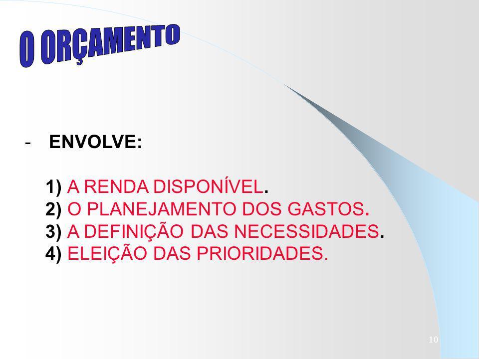 10 -ENVOLVE: 1) A RENDA DISPONÍVEL. 2) O PLANEJAMENTO DOS GASTOS. 3) A DEFINIÇÃO DAS NECESSIDADES. 4) ELEIÇÃO DAS PRIORIDADES.