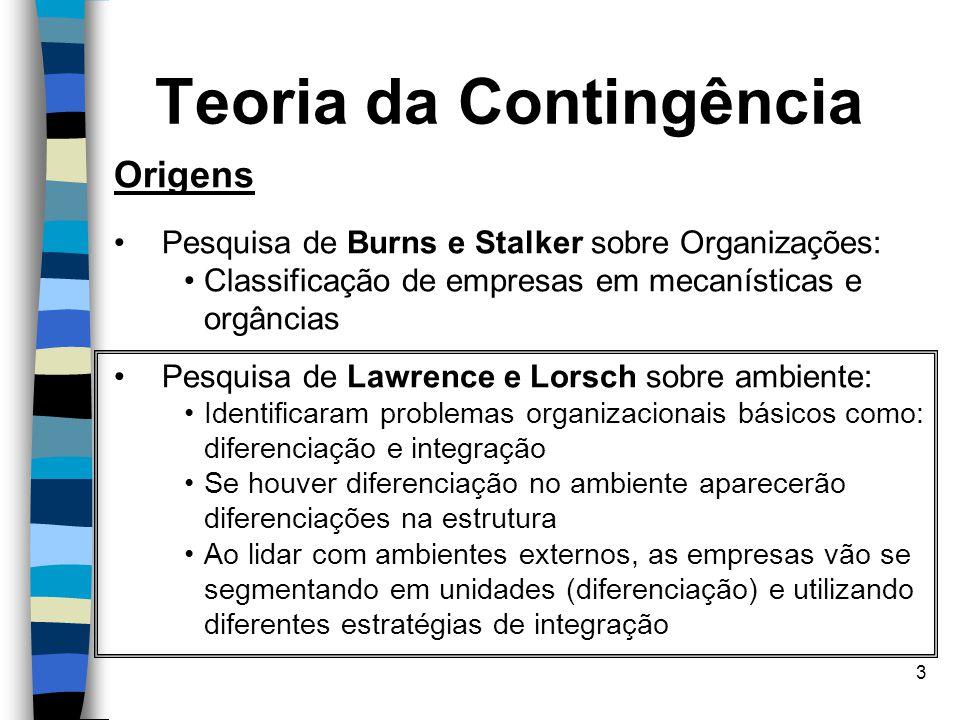 3 Origens Pesquisa de Burns e Stalker sobre Organizações: Classificação de empresas em mecanísticas e orgâncias Pesquisa de Lawrence e Lorsch sobre am