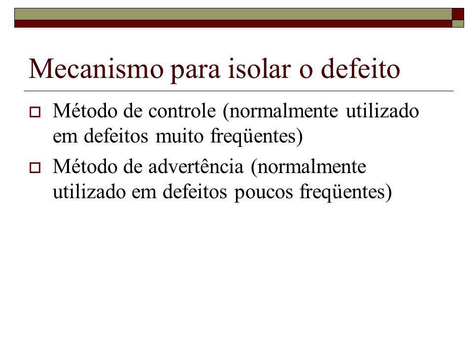 Mecanismo para isolar o defeito Método de controle (normalmente utilizado em defeitos muito freqüentes) Método de advertência (normalmente utilizado e