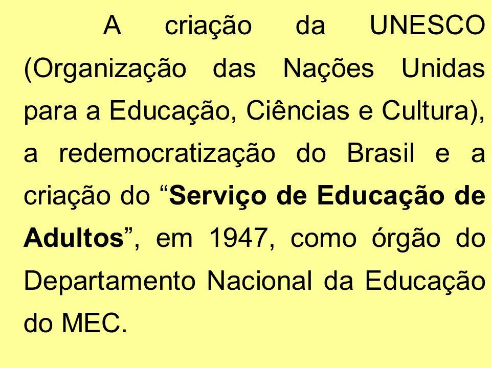 A criação da UNESCO (Organização das Nações Unidas para a Educação, Ciências e Cultura), a redemocratização do Brasil e a criação do Serviço de Educaç