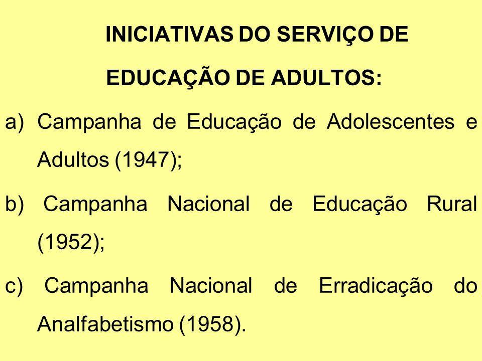 INICIATIVAS DO SERVIÇO DE EDUCAÇÃO DE ADULTOS: a)Campanha de Educação de Adolescentes e Adultos (1947); b) Campanha Nacional de Educação Rural (1952);