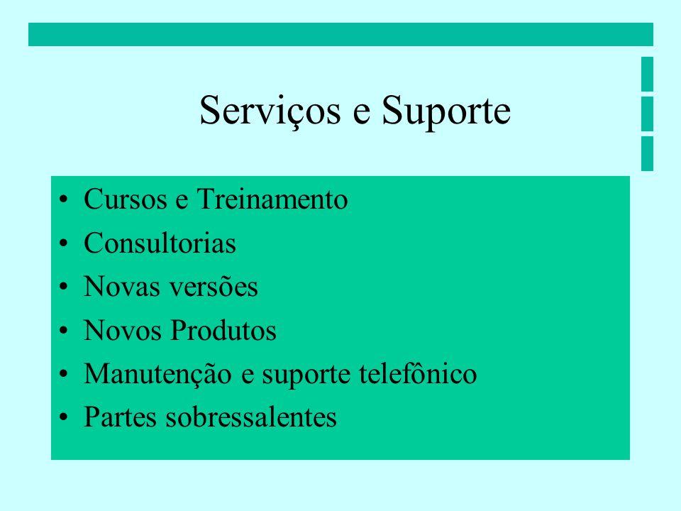 Cursos e Treinamento Consultorias Novas versões Novos Produtos Manutenção e suporte telefônico Partes sobressalentes Serviços e Suporte
