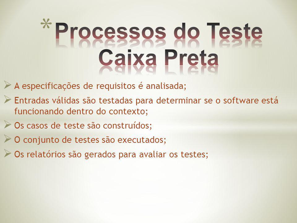 A especificações de requisitos é analisada; Entradas válidas são testadas para determinar se o software está funcionando dentro do contexto; Os casos