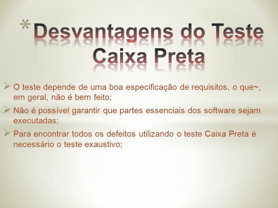 O teste depende de uma boa especificação de requisitos, o que~, em geral, não é bem feito; Não é possível garantir que partes essenciais dos software