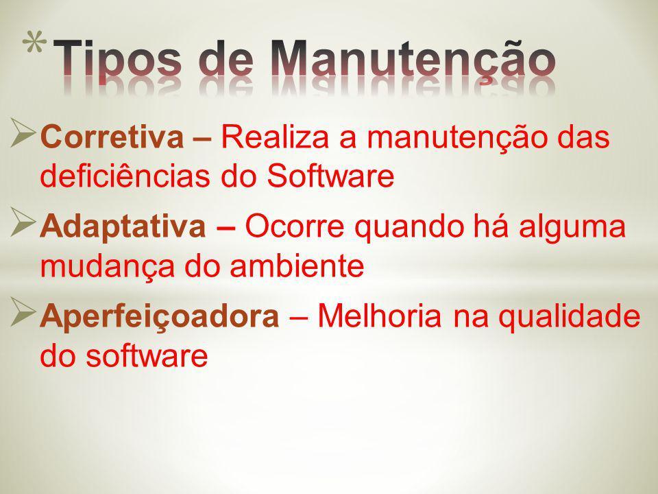 Corretiva – Realiza a manutenção das deficiências do Software Adaptativa – Ocorre quando há alguma mudança do ambiente Aperfeiçoadora – Melhoria na qu