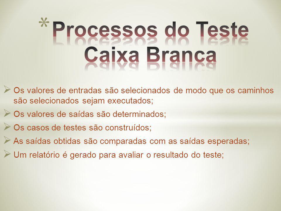 http://testesdesoftware.blogspot.com.br/ http://pt.wikipedia.org/wiki/Manuten%C3%A7%C3%A3o_de_software http://www.devmedia.com.br/artigo-engenharia-de-software- introducao-a-teste-de-software/8035 http://www.devmedia.com.br/artigo-engenharia-de-software- introducao-a-teste-de-software/8035 http://pt.wikipedia.org/wiki/Teste_de_caixa-branca http://www.ic.unicamp.br/~ranido/mc626/Manutencao.pdf http://www.univasf.edu.br/~ricardo.aramos/disciplinas/ESI2009_2/A ula021_Manutencao.pdf http://www.univasf.edu.br/~ricardo.aramos/disciplinas/ESI2009_2/A ula021_Manutencao.pdf