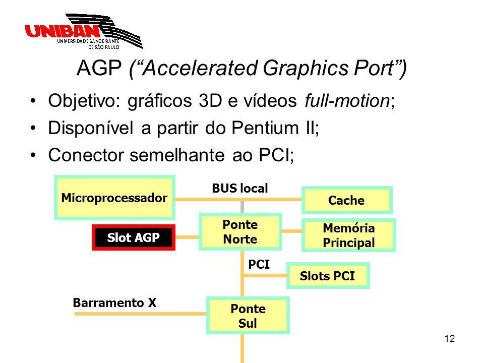 12 Objetivo: gráficos 3D e vídeos full-motion; Disponível a partir do Pentium II; Conector semelhante ao PCI; AGP (Accelerated Graphics Port) Micropro