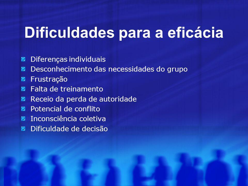 Dificuldades para a eficácia Diferen ç as individuais Desconhecimento das necessidades do grupo Frustra ç ão Falta de treinamento Receio da perda de a