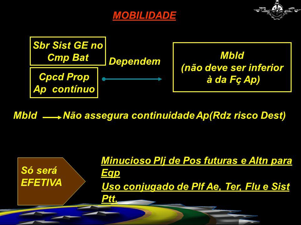 Sbr Sist GE no Cmp Bat Cpcd Prop Ap contínuo Mbld (não deve ser inferior à da Fç Ap) MOBILIDADE Mbld Não assegura continuidade Ap(Rdz risco Dest) Dependem Minucioso Plj de Pos futuras e Altn para Eqp Uso conjugado de Plf Ae, Ter, Flu e Sist Ptt.