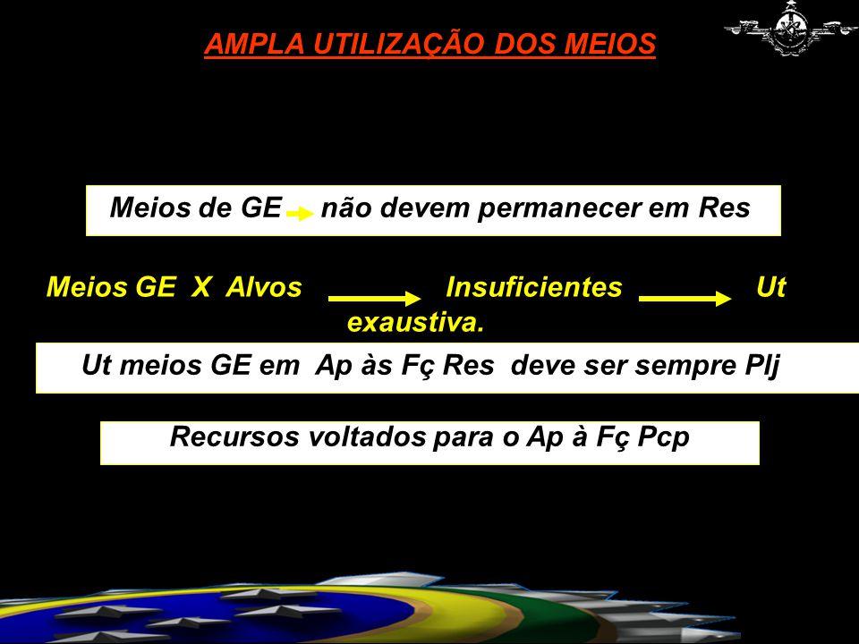 Ut meios GE em Ap às Fç Res deve ser sempre Plj AMPLA UTILIZAÇÃO DOS MEIOS Meios de GE não devem permanecer em Res Meios GE X Alvos Insuficientes Ut exaustiva.