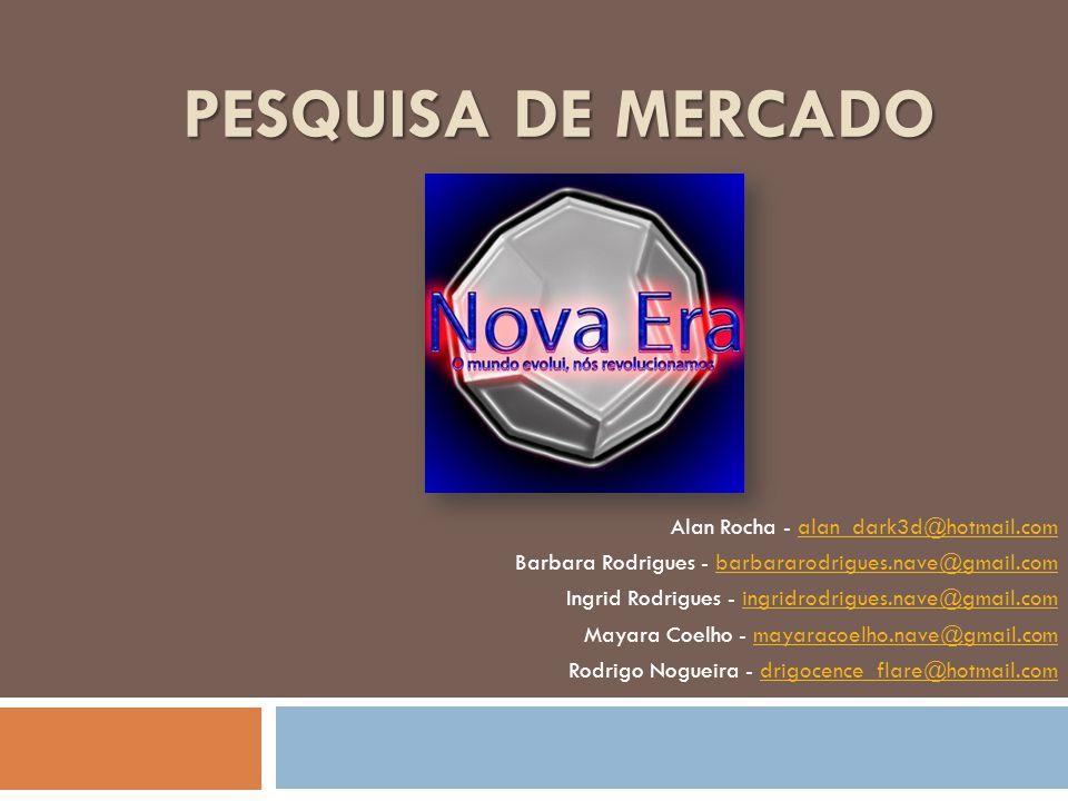 PESQUISA DE MERCADO Alan Rocha - alan_dark3d@hotmail.comalan_dark3d@hotmail.com Barbara Rodrigues - barbararodrigues.nave@gmail.combarbararodrigues.nave@gmail.com Ingrid Rodrigues - ingridrodrigues.nave@gmail.comingridrodrigues.nave@gmail.com Mayara Coelho - mayaracoelho.nave@gmail.commayaracoelho.nave@gmail.com Rodrigo Nogueira - drigocence_flare@hotmail.comdrigocence_flare@hotmail.com