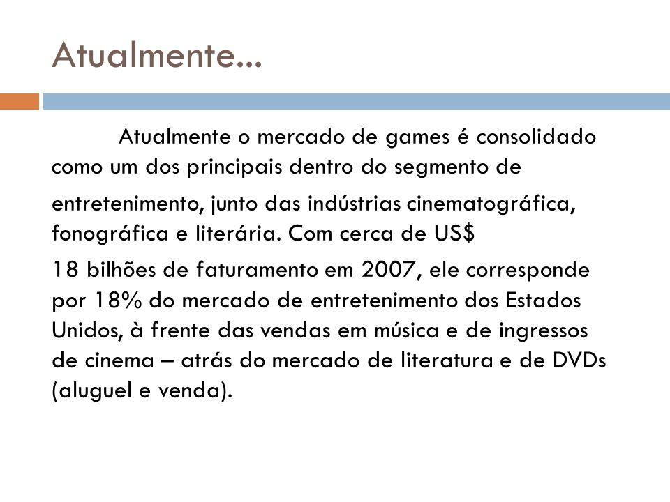 Atualmente... Atualmente o mercado de games é consolidado como um dos principais dentro do segmento de entretenimento, junto das indústrias cinematogr